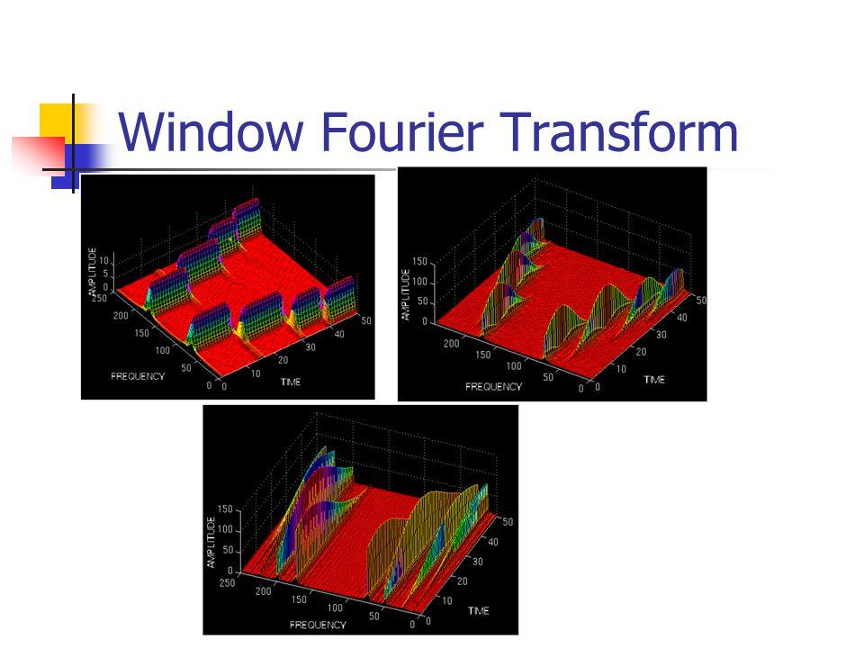 Window Fourier Transform