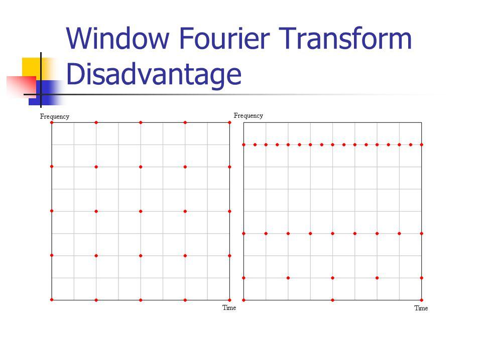 Window Fourier Transform Disadvantage
