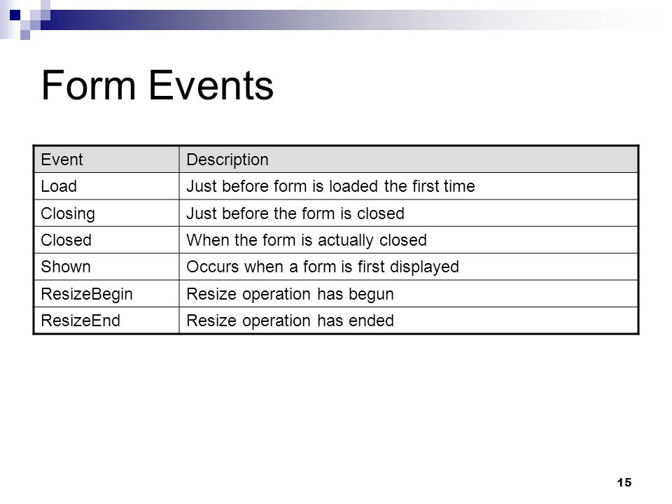 15 Form Events EventDescription LoadJust before form is loaded the first time ClosingJust before the form is closed ClosedWhen the form is actually cl
