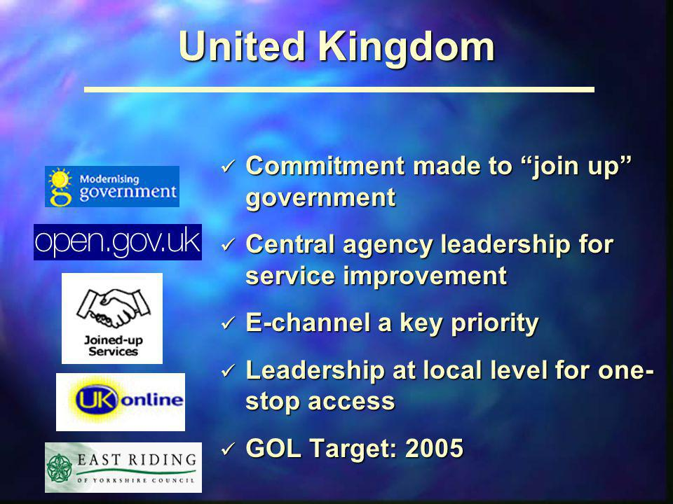 United Kingdom Commitment made to join up government Commitment made to join up government Central agency leadership for service improvement Central a