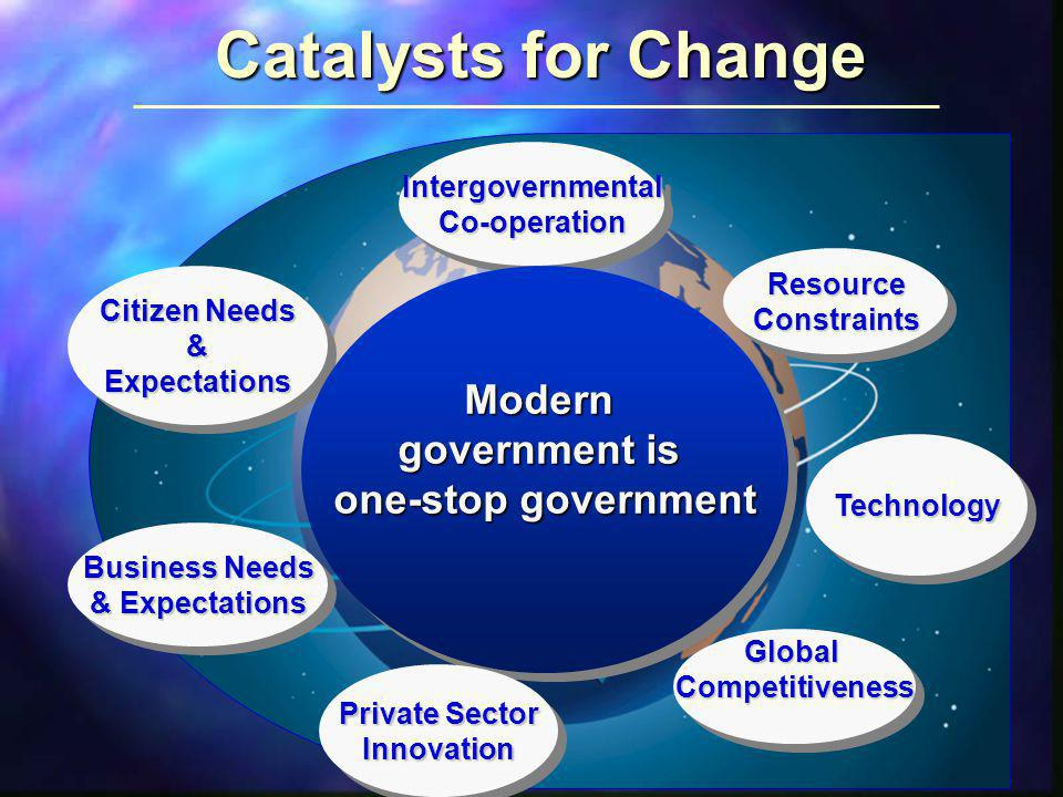 Citizen Needs & Expectations Expectations Business Needs & Expectations Business Needs & Expectations Catalysts for Change ResourceConstraintsResource