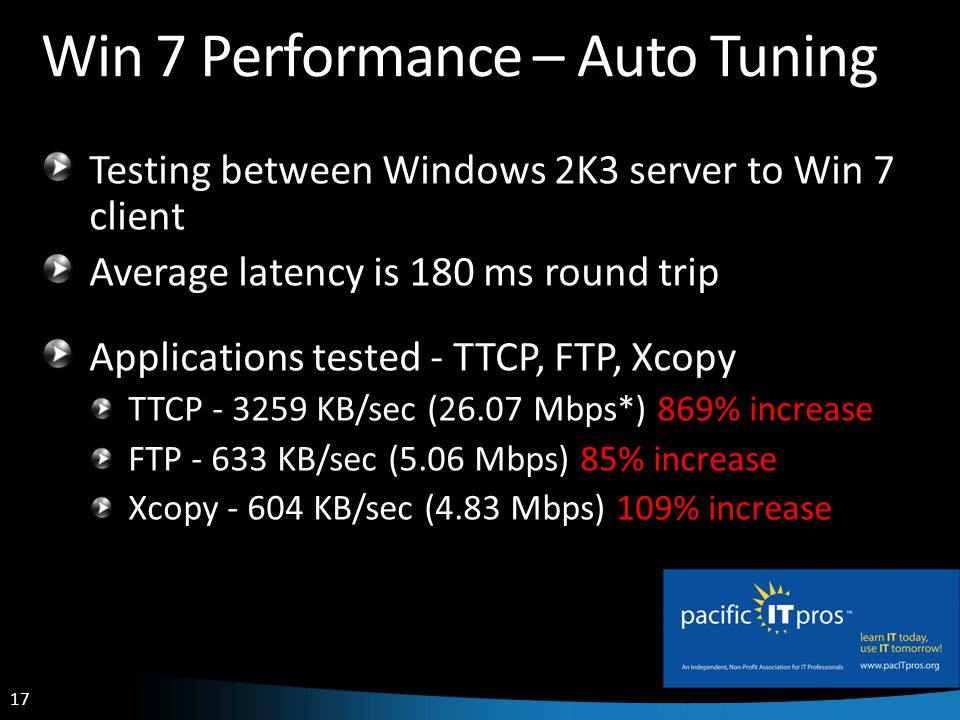 17 Win 7 Performance – Auto Tuning Testing between Windows 2K3 server to Win 7 client Average latency is 180 ms round trip Applications tested - TTCP, FTP, Xcopy TTCP - 3259 KB/sec (26.07 Mbps*) 869% increase FTP - 633 KB/sec (5.06 Mbps) 85% increase Xcopy - 604 KB/sec (4.83 Mbps) 109% increase