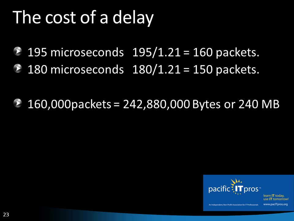 23 The cost of a delay 195 microseconds 195/1.21 = 160 packets.