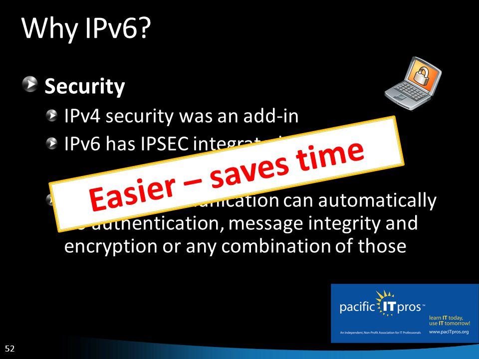 52 Why IPv6.