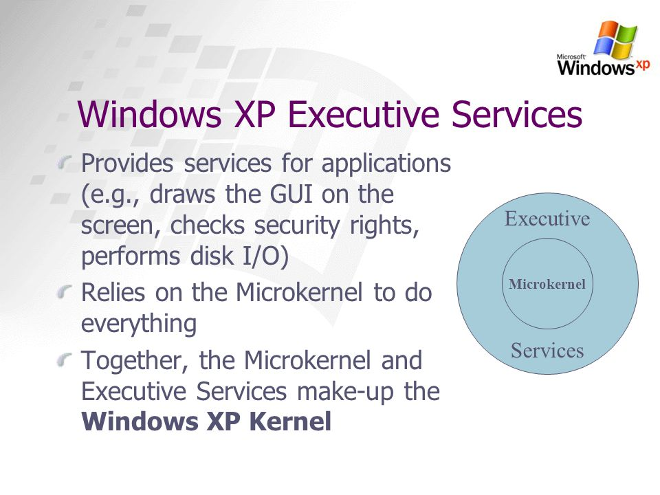 Windows XP Executive Services Provides services for applications (e.g., draws the GUI on the screen, checks security rights, performs disk I/O) Relies
