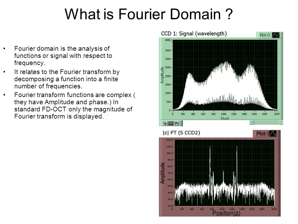 What is Fourier Domain .