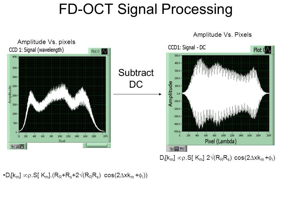 FD-OCT Signal Processing Amplitude Vs. pixels Amplitude Vs.