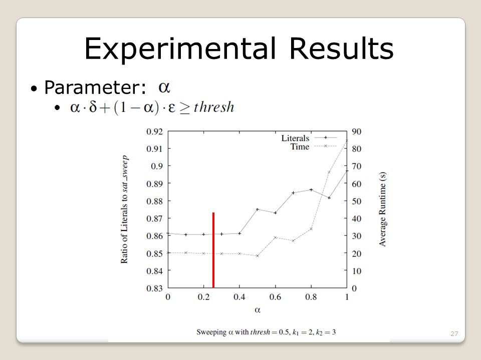 Experimental Results Parameter: 27