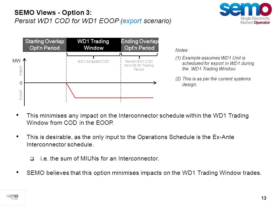 13 This minimises any impact on the Interconnector schedule within the WD1 Trading Window from COD in the EOOP. This is desirable, as the only input t