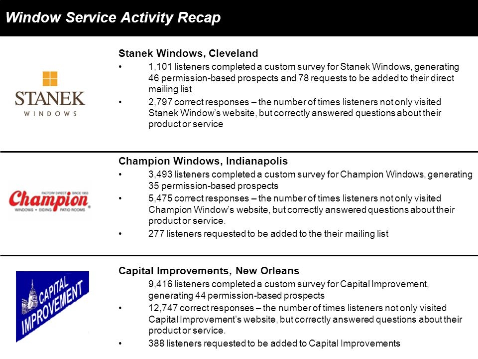 Capital Improvements, New Orleans 9,416 listeners completed a custom survey for Capital Improvement, generating 44 permission-based prospects 12,747 c