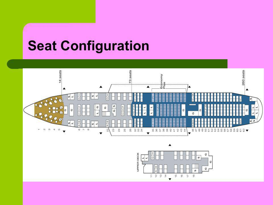 Part One: Warming-up 1.Generally, how many types of seat are on an aircraft.