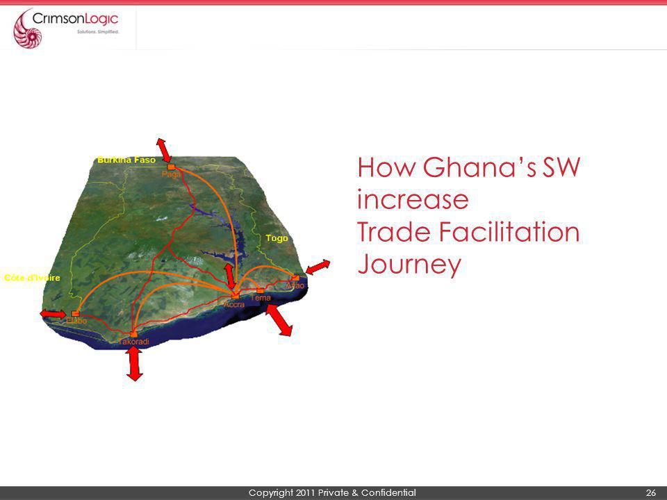 Copyright 2011 Private & Confidential 26 How Ghanas SW increase Trade Facilitation Journey