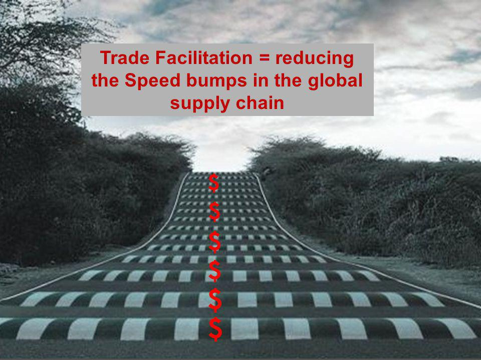 Copyright 2011 Private & Confidential 9 Trade Facilitation = reducing the Speed bumps in the global supply chain $ $ $ $ $ $