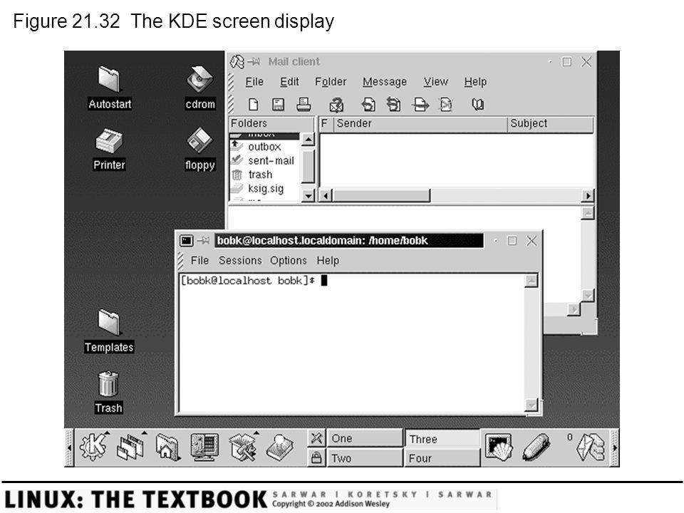 Figure 21.32 The KDE screen display