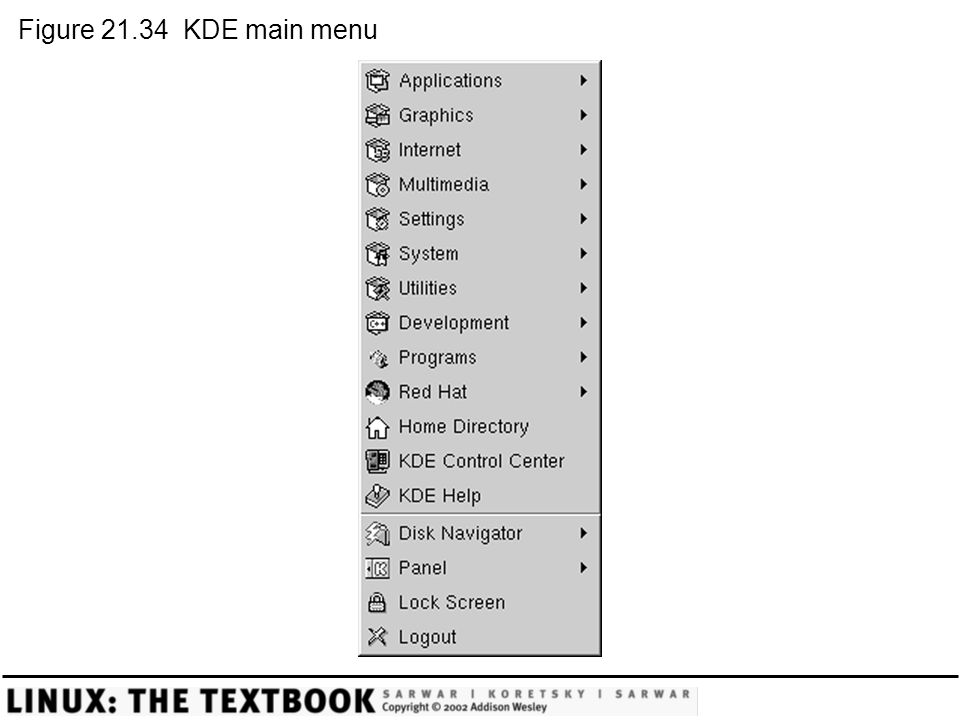 Figure 21.34 KDE main menu