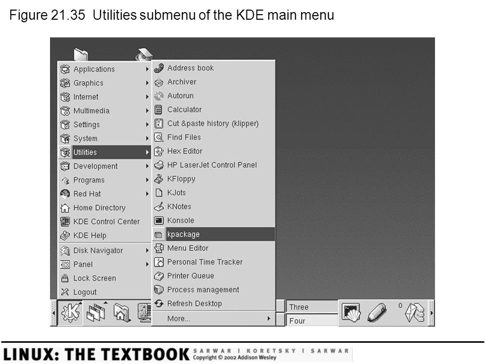 Figure 21.35 Utilities submenu of the KDE main menu