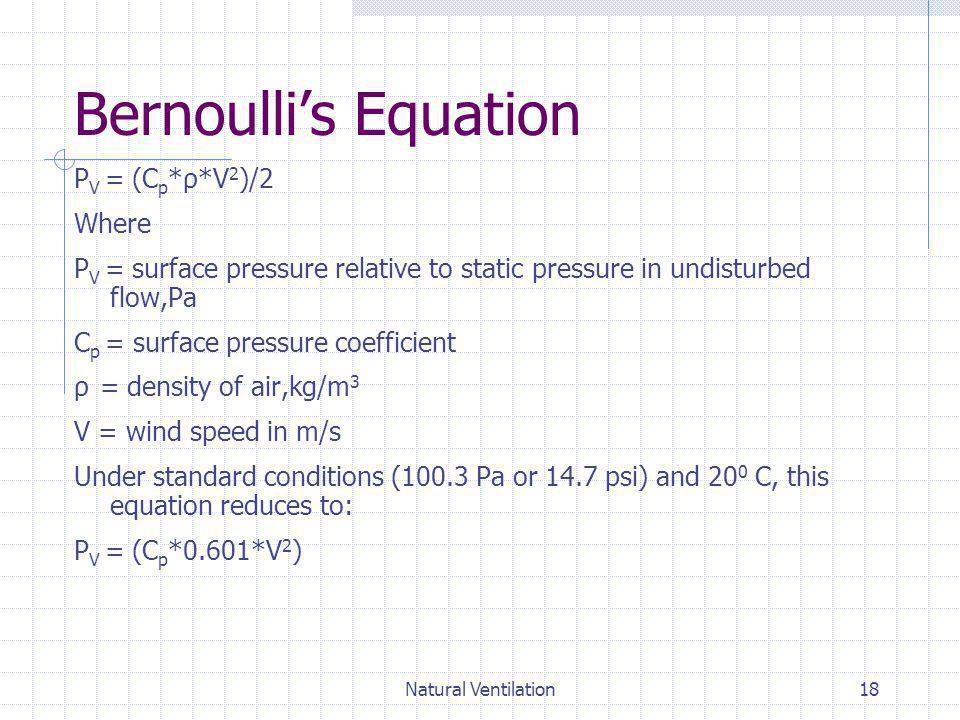 Natural Ventilation18 Bernoullis Equation P V = (C p *ρ*V 2 )/2 Where P V = surface pressure relative to static pressure in undisturbed flow,Pa C p =