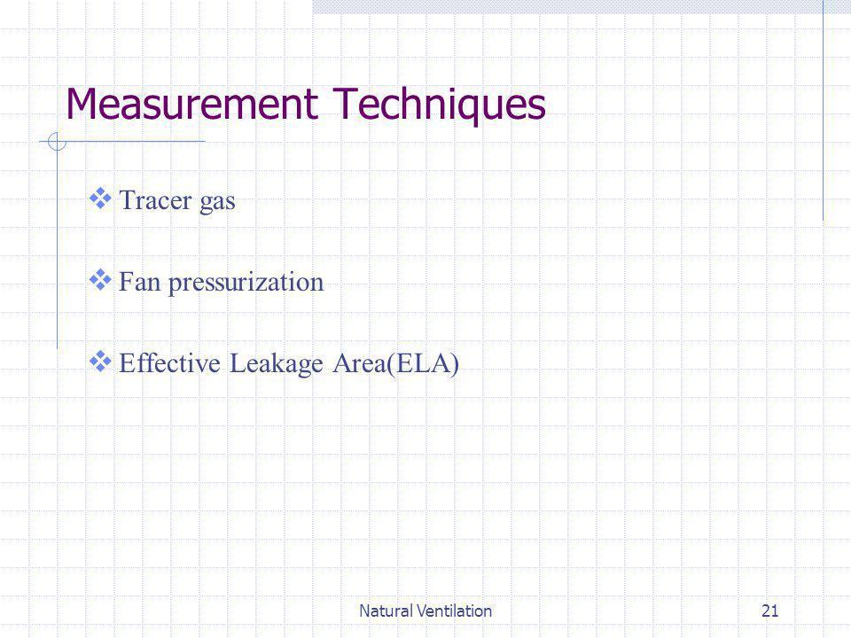Natural Ventilation21 Measurement Techniques Tracer gas Fan pressurization Effective Leakage Area(ELA)