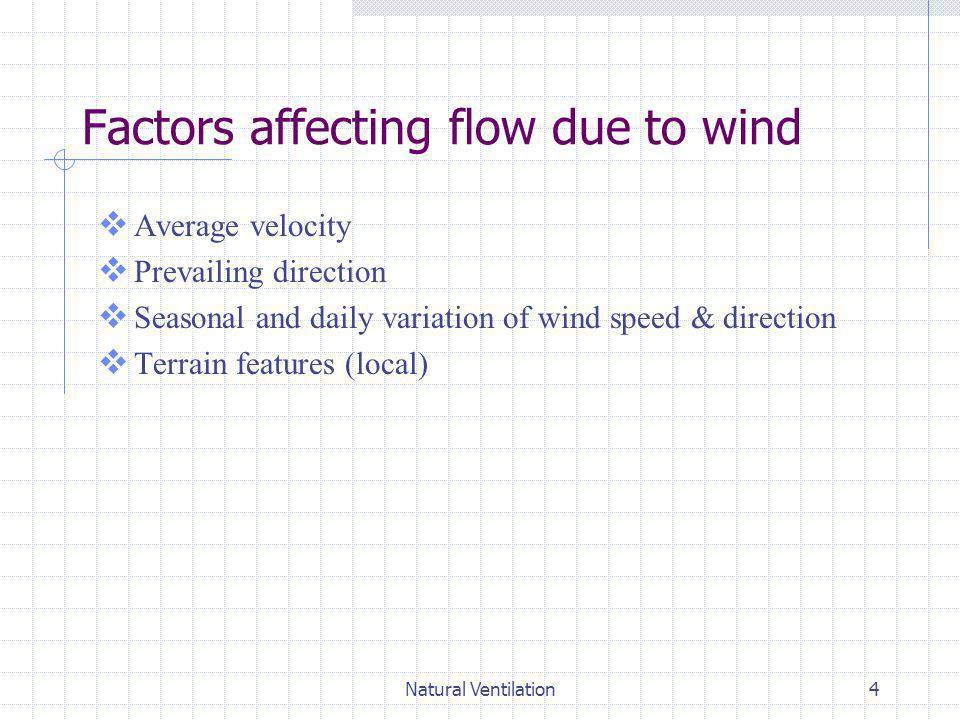 Natural Ventilation35 Calculation of ELA ELA = Q 4 /(2*ΔP/ ρ) 0.5 Where ELA = effective leakage area,m 2 Q 4 = airflow at 4 Pa(m 3 /sec) ΔP = the pressure drop causing this flow,I.e.,4 Pa ρ = density of air,1.2 kg/m 3