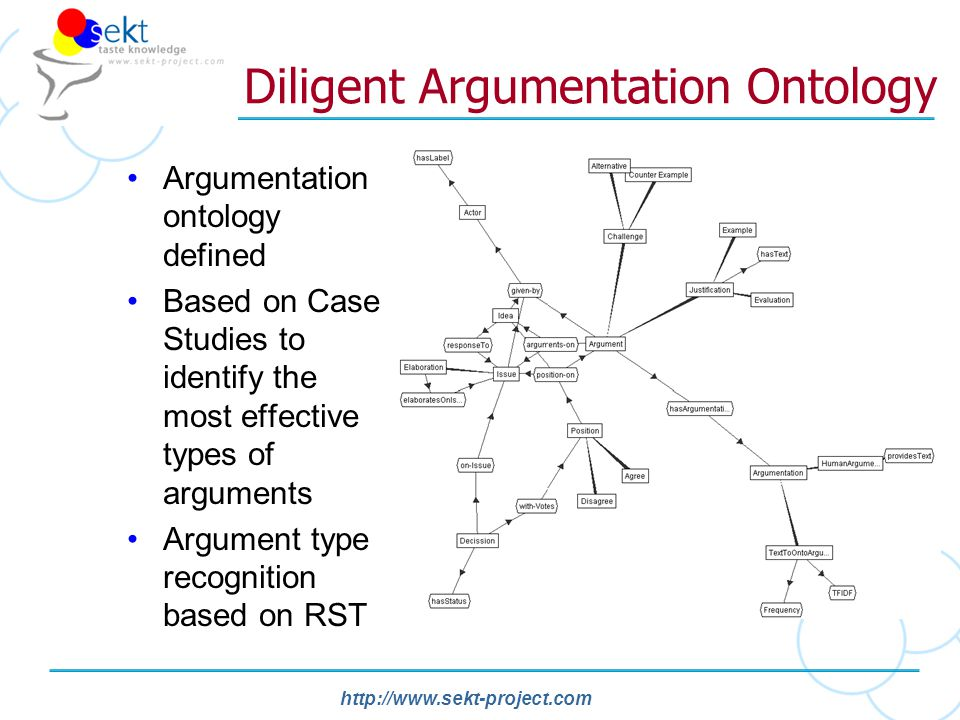 http://www.sekt-project.com Diligent Argumentation Ontology Argumentation ontology defined Based on Case Studies to identify the most effective types of arguments Argument type recognition based on RST