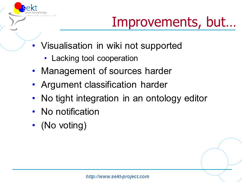 http://www.sekt-project.com Improvements, but… Visualisation in wiki not supported Lacking tool cooperation Management of sources harder Argument clas