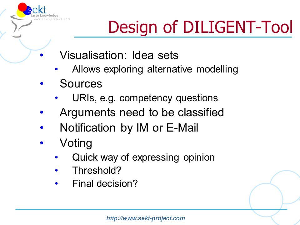 http://www.sekt-project.com Design of DILIGENT-Tool Visualisation: Idea sets Allows exploring alternative modelling Sources URIs, e.g. competency ques