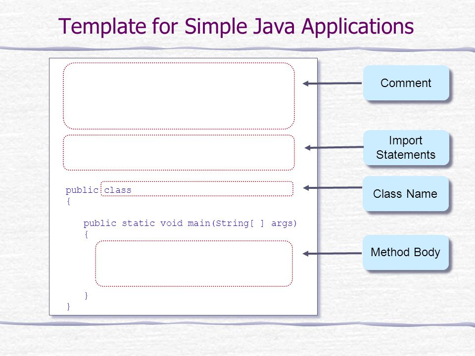 Template for Simple Java Applications center of the screen, and the size of the window is almost as big as the screen.