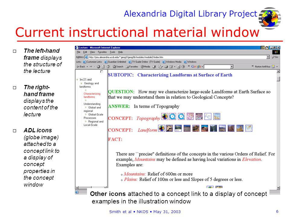 Alexandria Digital Library Project 6 Smith et al NKOS May 31, 2003 Current instructional material window o The left-hand frame displays the structure of the lecture o The right- hand frame displays the content of the lecture o ADL icons (globe image) attached to a concept link to a display of concept properties in the concept window Other icons attached to a concept link to a display of concept examples in the illustration window