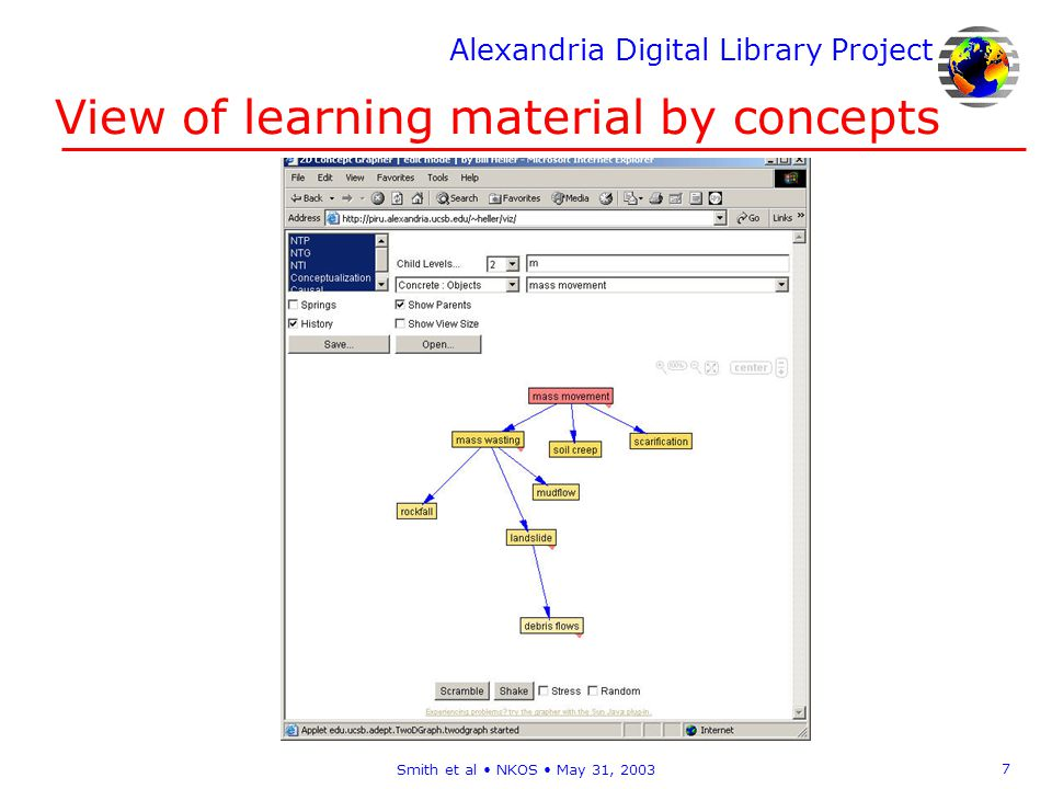 Alexandria Digital Library Project 8 Smith et al NKOS May 31, 2003