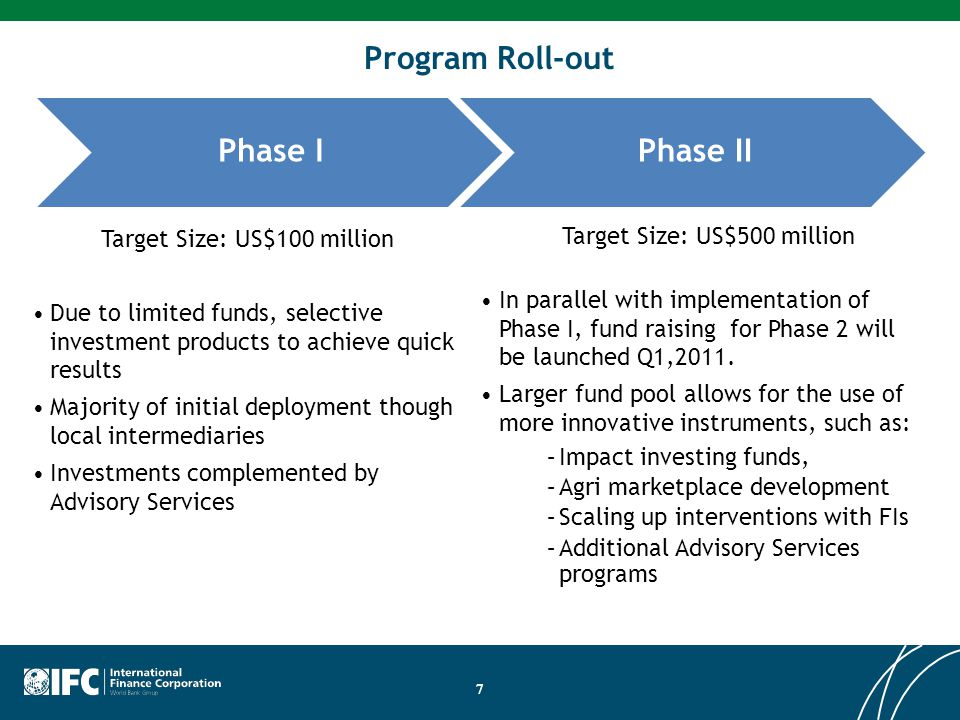 7 Phase IPhase II 7 Program Roll-out Target Size: US$500 million In parallel with implementation of Phase I, fund raising for Phase 2 will be launched