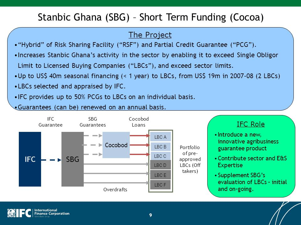 Stanbic Ghana (SBG) – Short Term Funding (Cocoa) The Project Hybrid of Risk Sharing Facility (RSF) and Partial Credit Guarantee (PCG). Increases Stanb