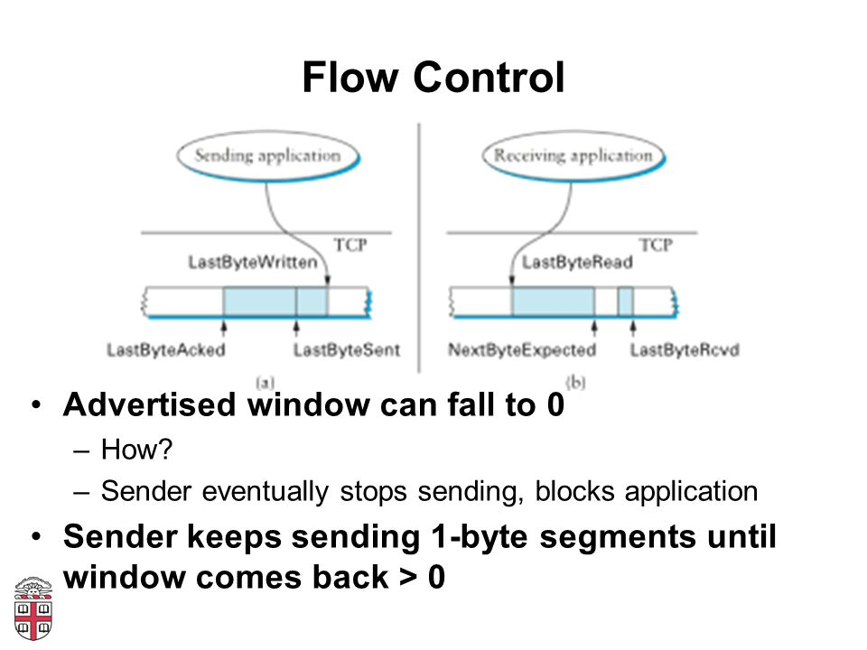 Flow Control Advertised window can fall to 0 –How.