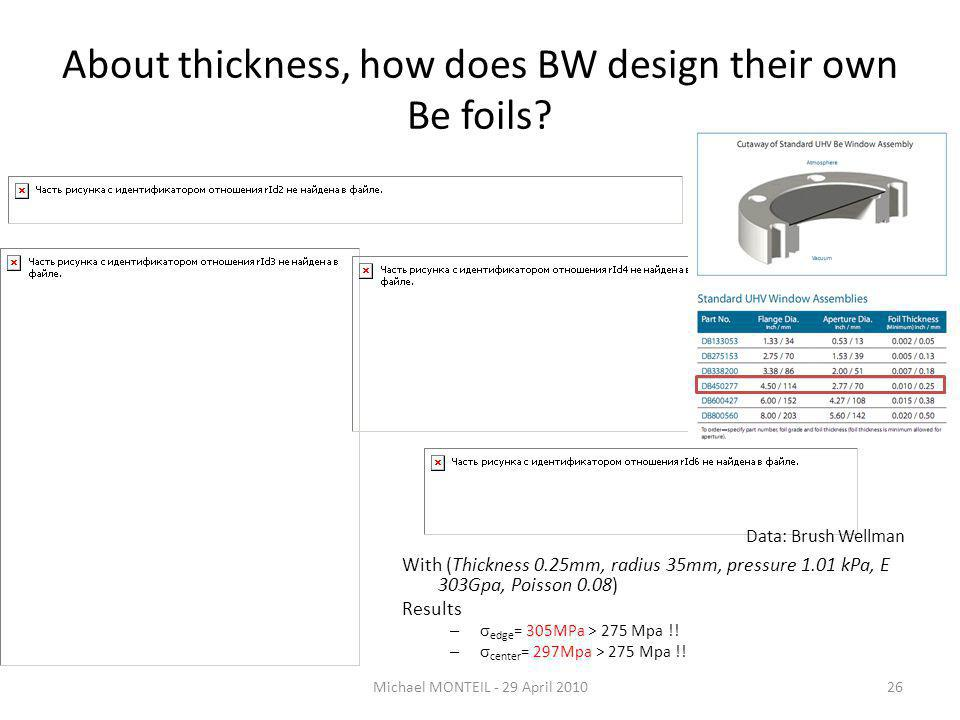 About thickness, how does BW design their own Be foils.