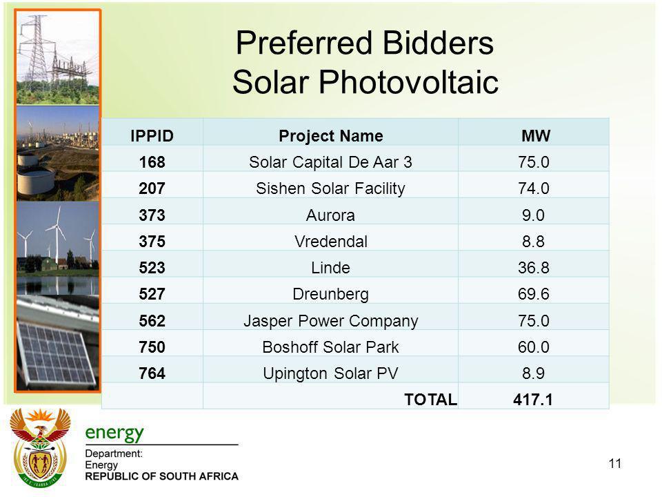 Preferred Bidders Solar Photovoltaic 11 IPPIDProject Name MW 168Solar Capital De Aar 375.0 207Sishen Solar Facility74.0 373Aurora9.0 375Vredendal8.8 523Linde36.8 527Dreunberg69.6 562Jasper Power Company75.0 750Boshoff Solar Park60.0 764Upington Solar PV8.9 TOTAL417.1