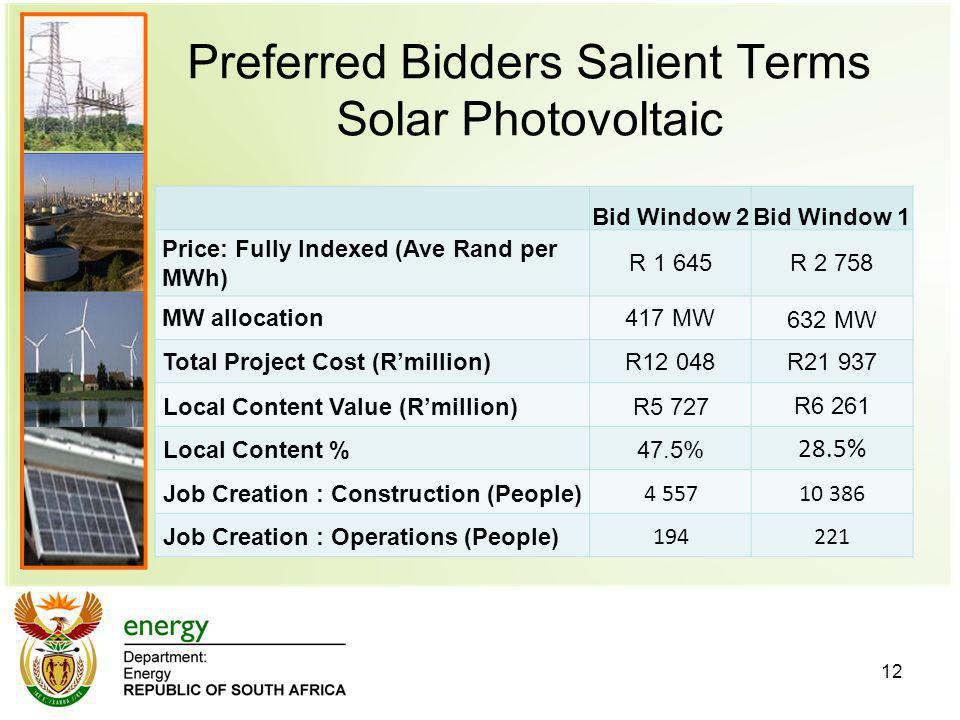 Preferred Bidders Salient Terms Solar Photovoltaic 12 Bid Window 2Bid Window 1 Price: Fully Indexed (Ave Rand per MWh) R 1 645R 2 758 MW allocation417 MW 632 MW Total Project Cost (Rmillion)R12 048 R21 937 Local Content Value (Rmillion)R5 727R6 261 Local Content %47.5% 28.5% Job Creation : Construction (People) 4 557 10 386 Job Creation : Operations (People) 194221