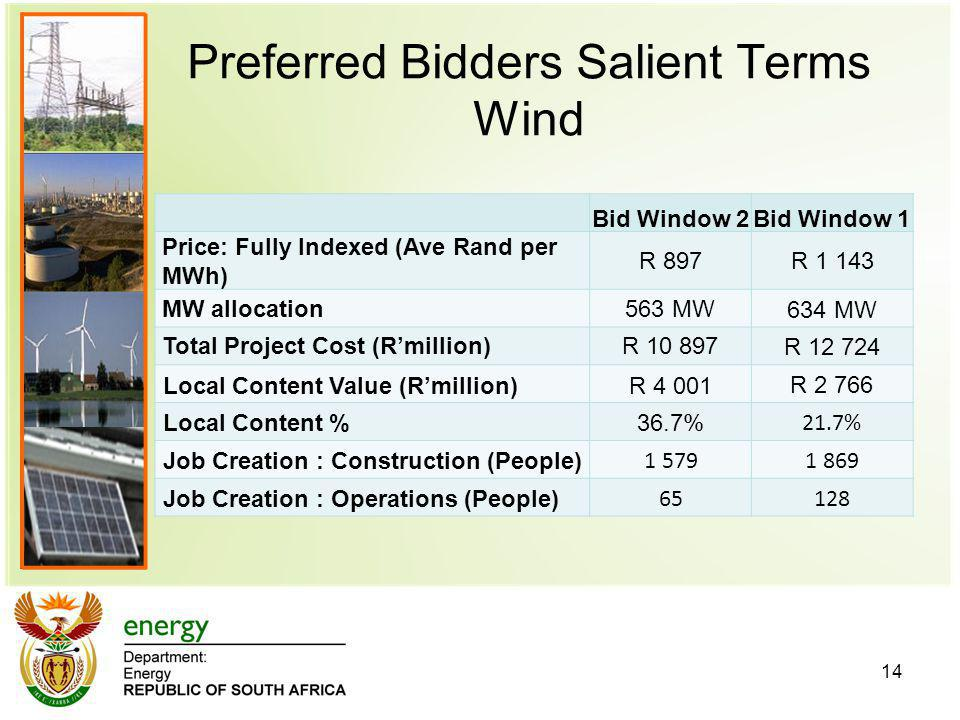 Preferred Bidders Salient Terms Wind 14 Bid Window 2Bid Window 1 Price: Fully Indexed (Ave Rand per MWh) R 897R 1 143 MW allocation563 MW 634 MW Total Project Cost (Rmillion)R 10 897 R 12 724 Local Content Value (Rmillion)R 4 001R 2 766 Local Content %36.7% 21.7% Job Creation : Construction (People) 1 5791 869 Job Creation : Operations (People) 65128