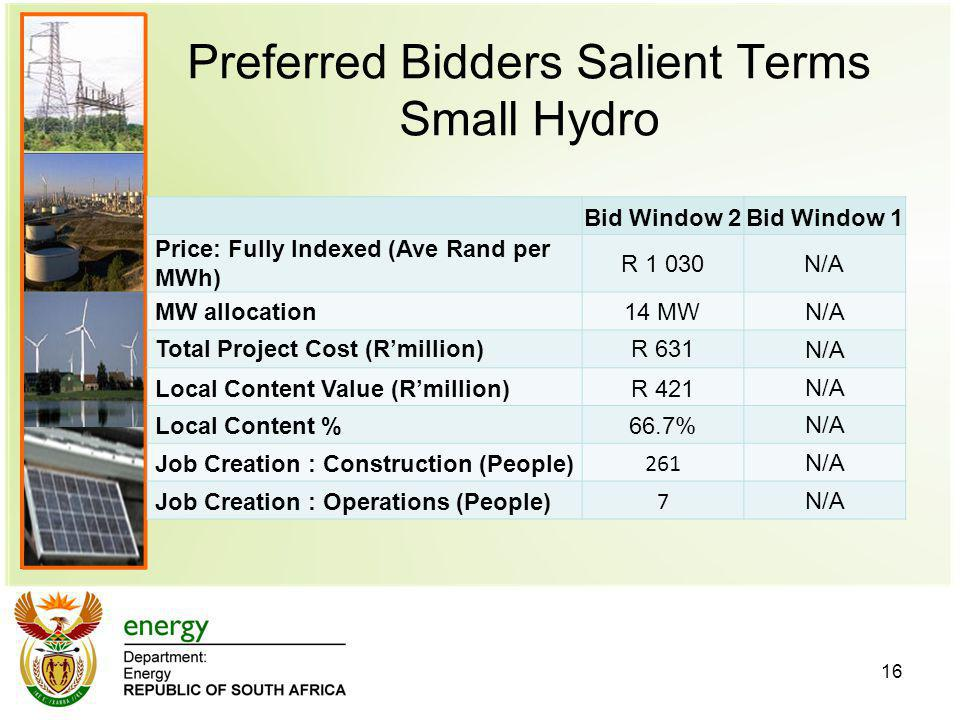 Preferred Bidders Salient Terms Small Hydro 16 Bid Window 2Bid Window 1 Price: Fully Indexed (Ave Rand per MWh) R 1 030N/A MW allocation14 MW N/A Total Project Cost (Rmillion)R 631 N/A Local Content Value (Rmillion)R 421N/A Local Content %66.7%N/A Job Creation : Construction (People) 261 N/A Job Creation : Operations (People) 7 N/A
