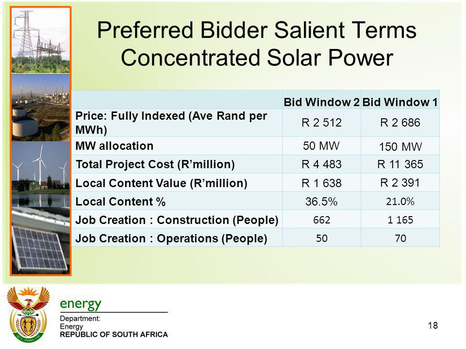 Preferred Bidder Salient Terms Concentrated Solar Power 18 Bid Window 2Bid Window 1 Price: Fully Indexed (Ave Rand per MWh) R 2 512R 2 686 MW allocati