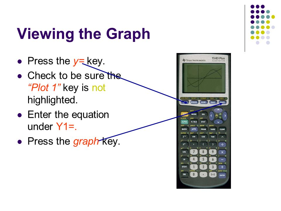 Viewing the Graph Press the y= key. Check to be sure the Plot 1 key is not highlighted. Enter the equation under Y1=. Press the graph key.