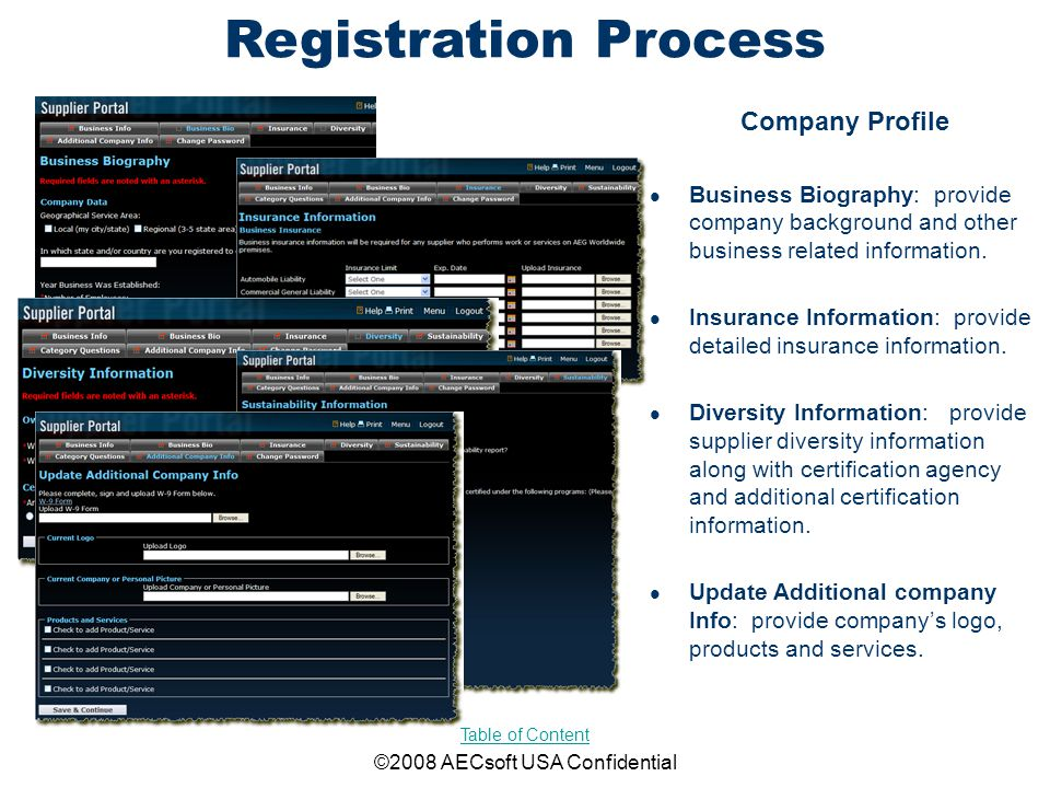 Table of Content ©2008 AECsoft USA Confidential Registration Process Company Profile Business Biography: provide company background and other business