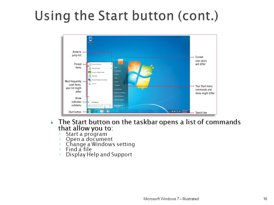 The Start button on the taskbar opens a list of commands that allow you to: The Start button on the taskbar opens a list of commands that allow you to