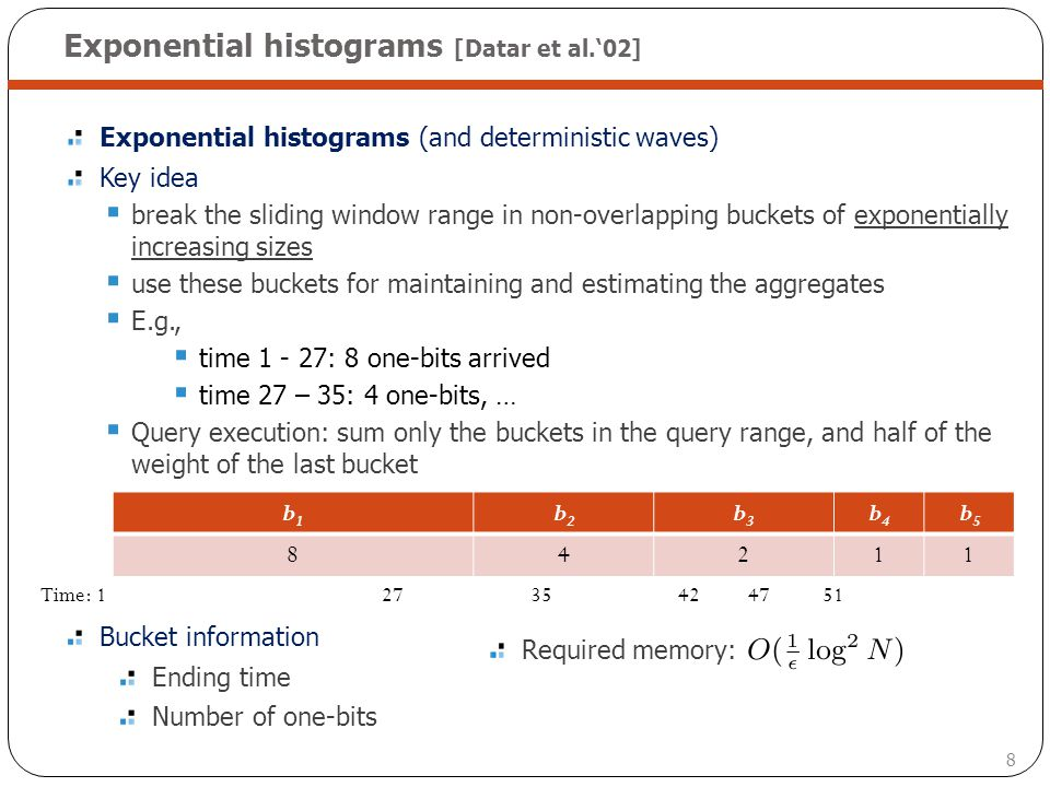 8 Exponential histograms [Datar et al.02] Exponential histograms (and deterministic waves) Key idea break the sliding window range in non-overlapping