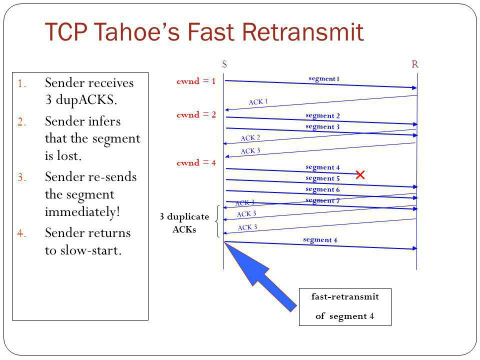 Fast Recovery Concept: After fast retransmit, reduce cwnd by half, and continue sending segments at this reduced level.