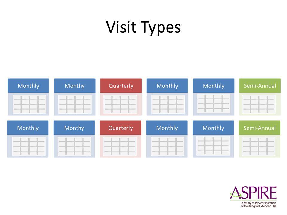 Visit Types