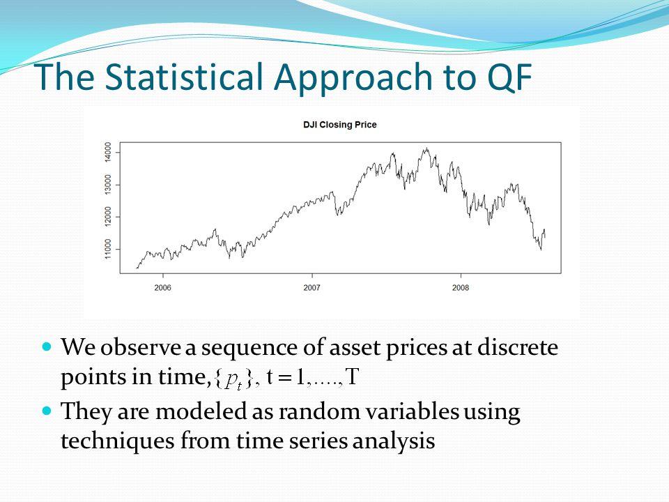Example: 2 asset case Estimated coefficients