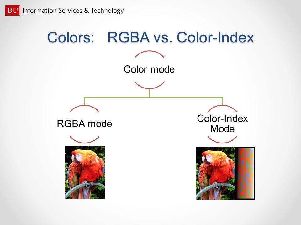 Colors: RGBA vs. Color-Index Color mode RGBA mode Color-Index Mode