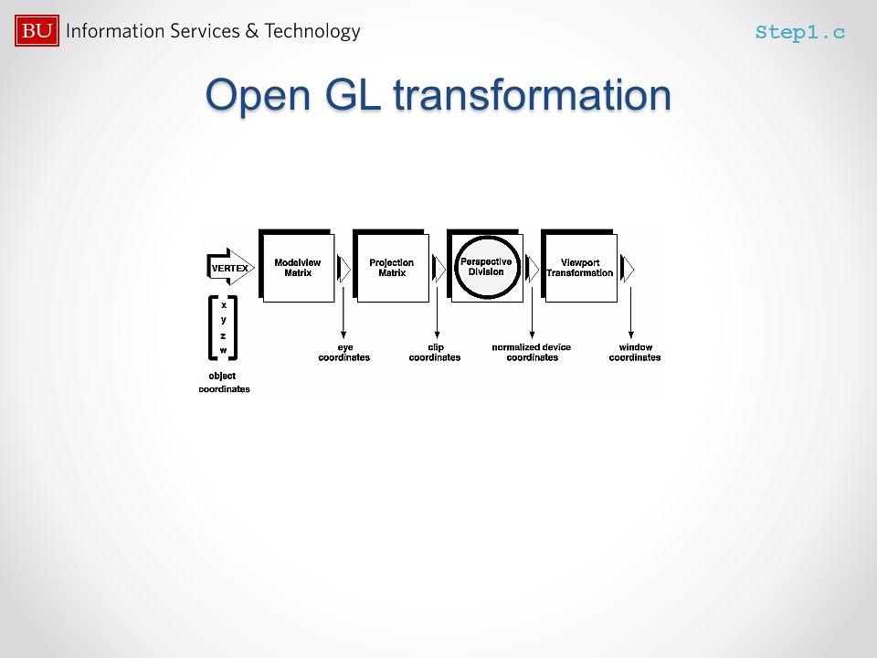 Open GL transformation Step1.c