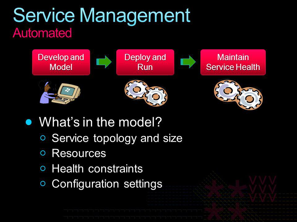 Develop and Model Deploy and Run Maintain Service Health