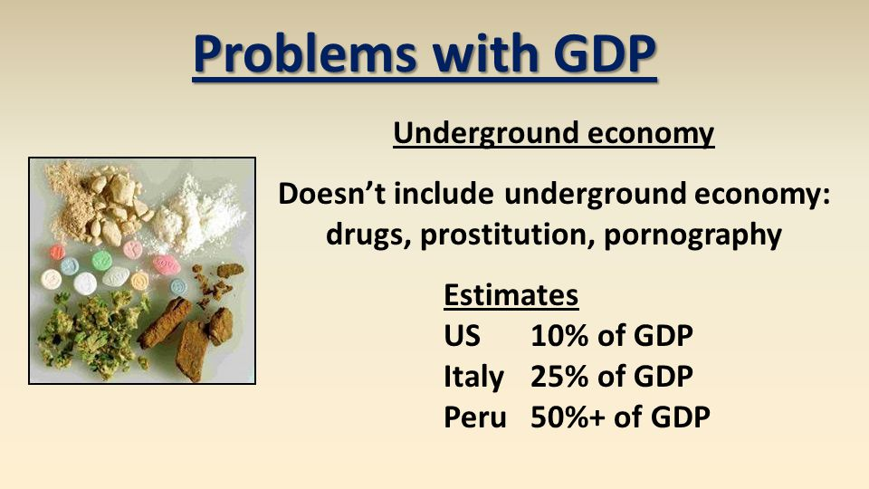 Problems with GDP Underground economy Doesnt include underground economy: drugs, prostitution, pornography Estimates US10% of GDP Italy25% of GDP Peru