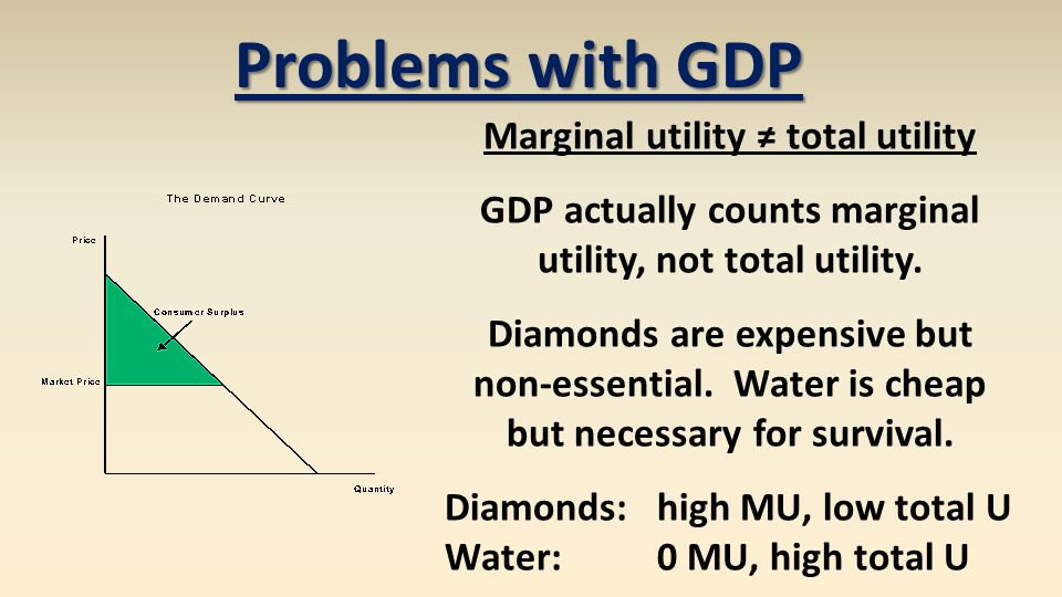 Problems with GDP Marginal utility total utility GDP actually counts marginal utility, not total utility. Diamonds are expensive but non-essential. Wa